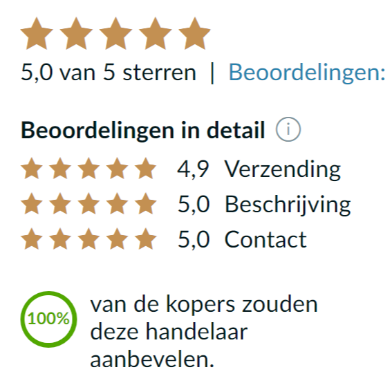 Over ons | reviews